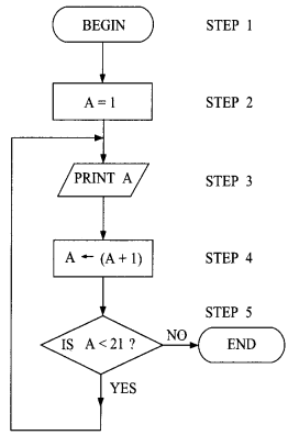 Python Programming – Introduction to Programming chapter 2 img 5