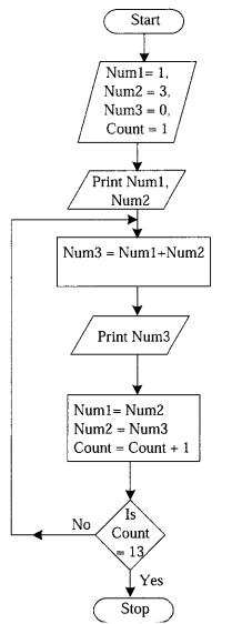 Python Programming – Introduction to Programming chapter 2 img 9