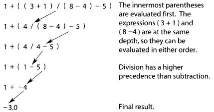 Python Programming - Arithmetic Operators chapter 4 img 2