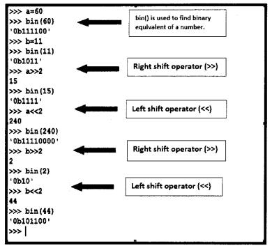 Python Programming - Bitwise Operators chapter 4 img 1