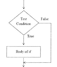 Python Programming - Decision Making chapter 3 img 1