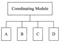 Python Programming - Modular Programming chapter 10 img 2