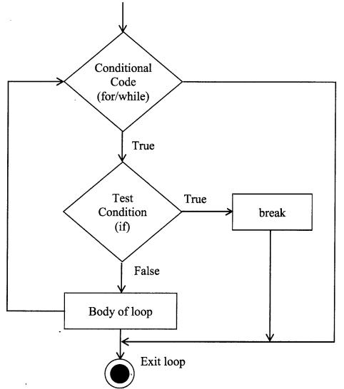 Python Programming - Python Control Statements chapter 4 img 1
